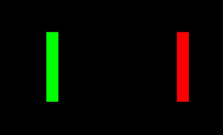 Le forex wikipedia